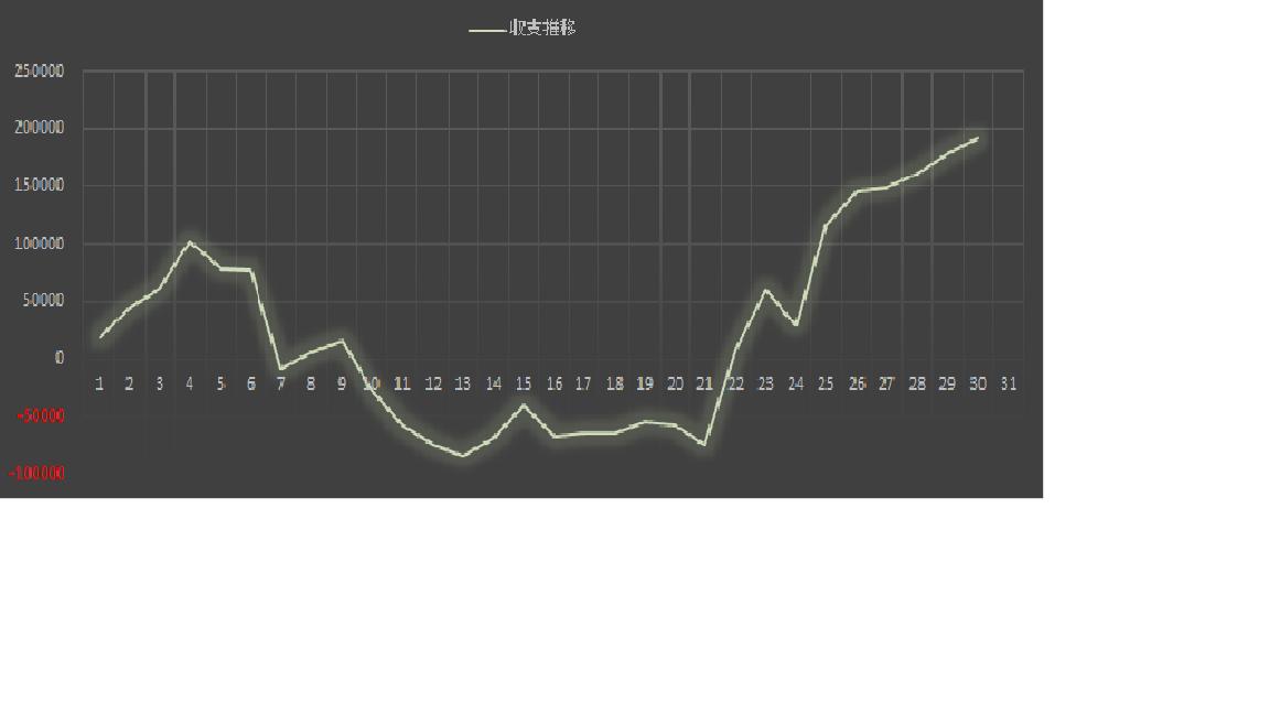201604グラフ