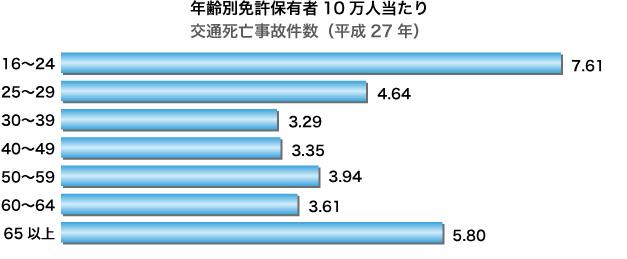%e3%81%93%e3%81%86%e3%82%8c%e3%81%84%e3%81%a9%e3%82%89%e3%81%84%e3%81%b0