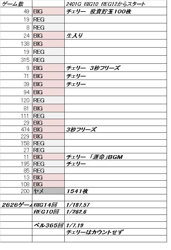 201702go-jyagu